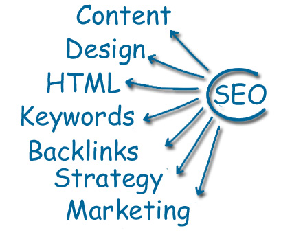 seo_explained